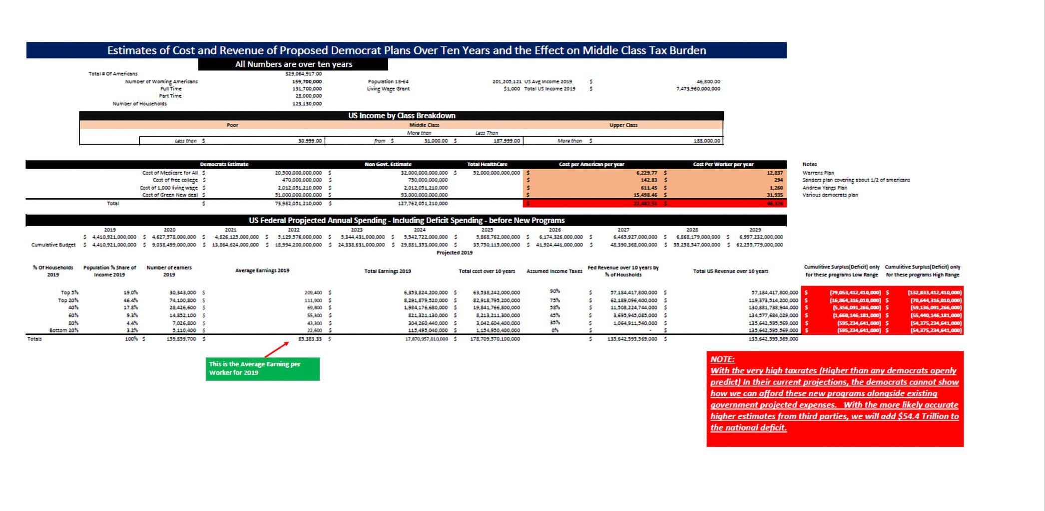 Democrat-Plan-Analysis-Worksheet (1)